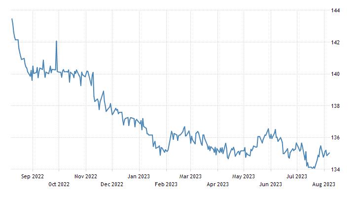 Quantum coin graph facebook - Presearch token of 100