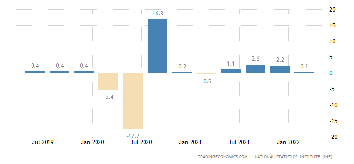gdp增长率_中国人口增长率变化图